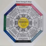 Zone Feng Shui