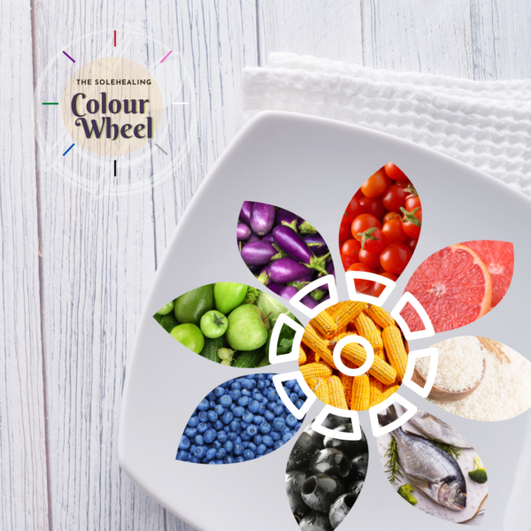 The SoleHealing Colour Wheel